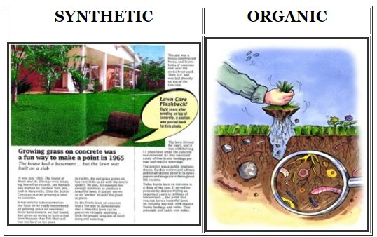 Spread happiness with organic fertilizer organic soil for Organic soil solutions
